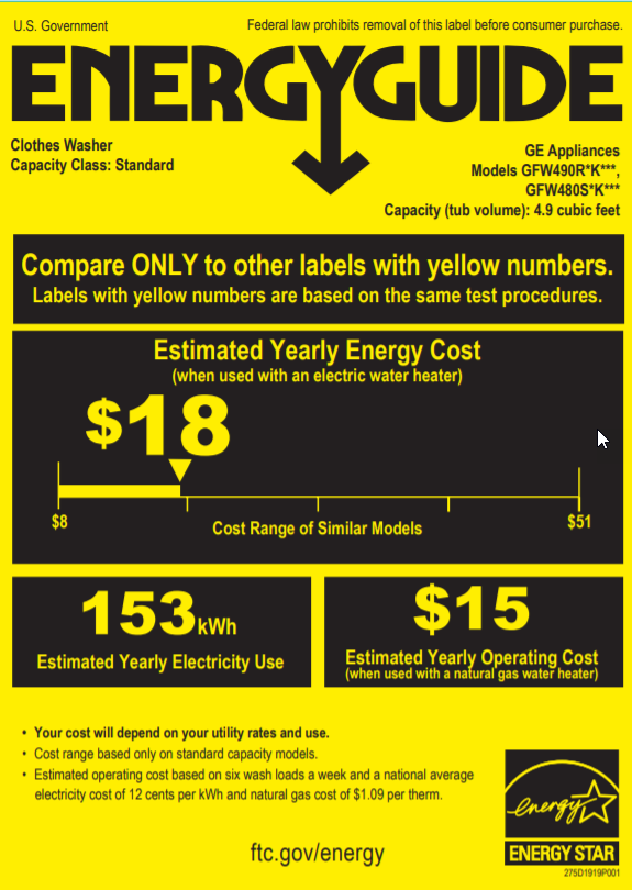 Sample Energy Guide Sticker