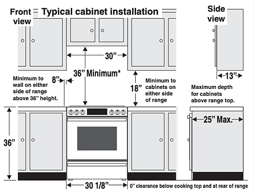 Range Installation Clearance Example 2