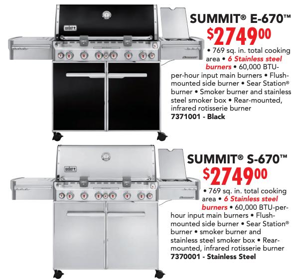 Summit 670 Series Grills - Weber Poster 2019