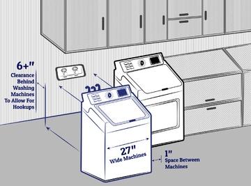 Washing Machine Buying Guide_Washing Machine Installation Dimensions