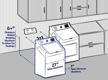 Washing Machine Buying Guide_Washing Machine Installation Dimensions
