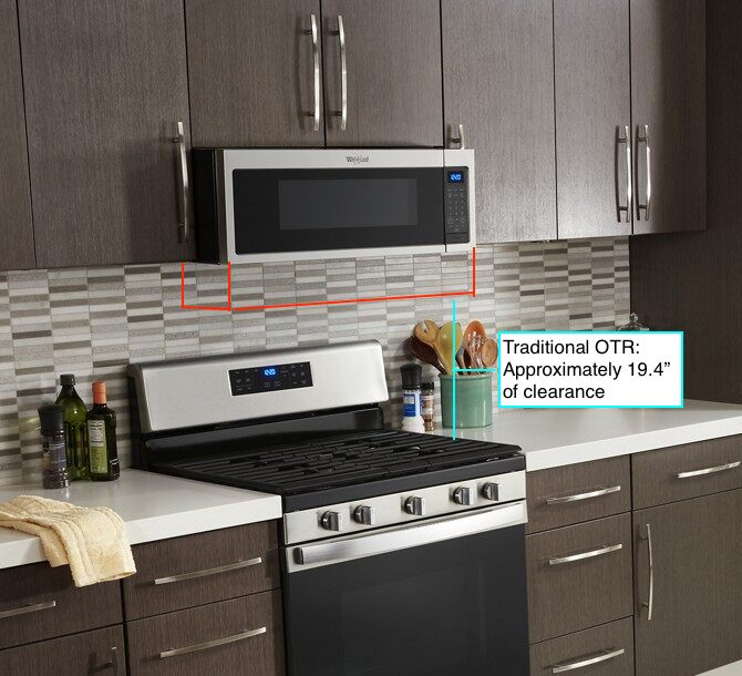 Whirlpool Low Profile Microwave Annotated